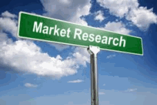 conducting market research in marketing