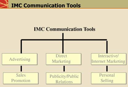 imc tools