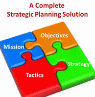 strategic planning company mission, goals & objectives
