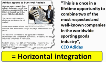 what is horizontal integration meaning & exapmples