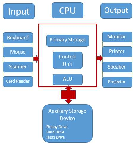 introduction-to-computer.jpg