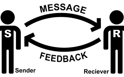 communication-process.jpg